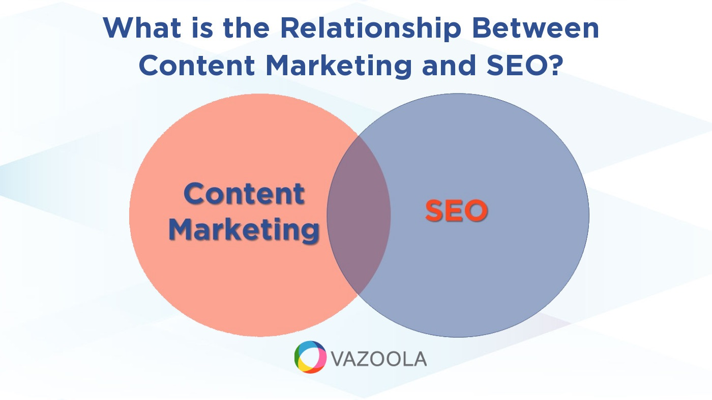 What is the Relationship Between Content Marketing and SEO?